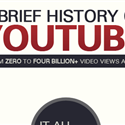 Infographics : History of YouTube in the world wide web
