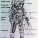 What is a Space suit?